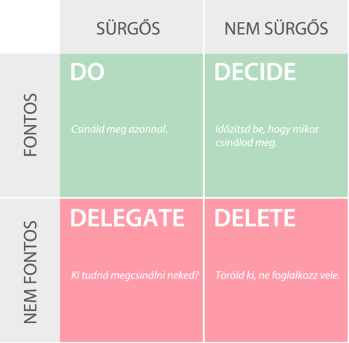 decision-making-matrix-magyar