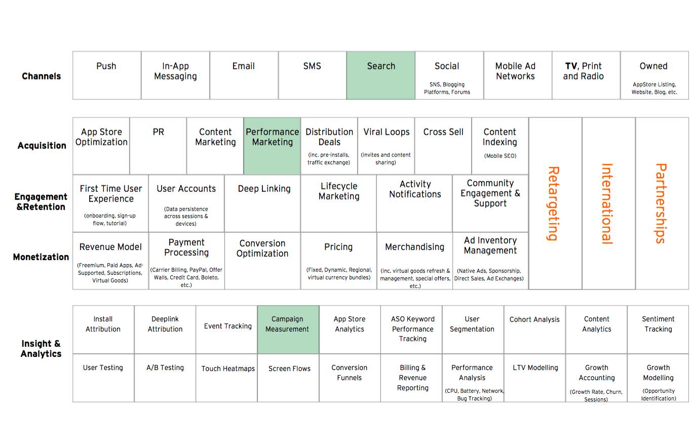 mobilapp-marketing-pelda-1