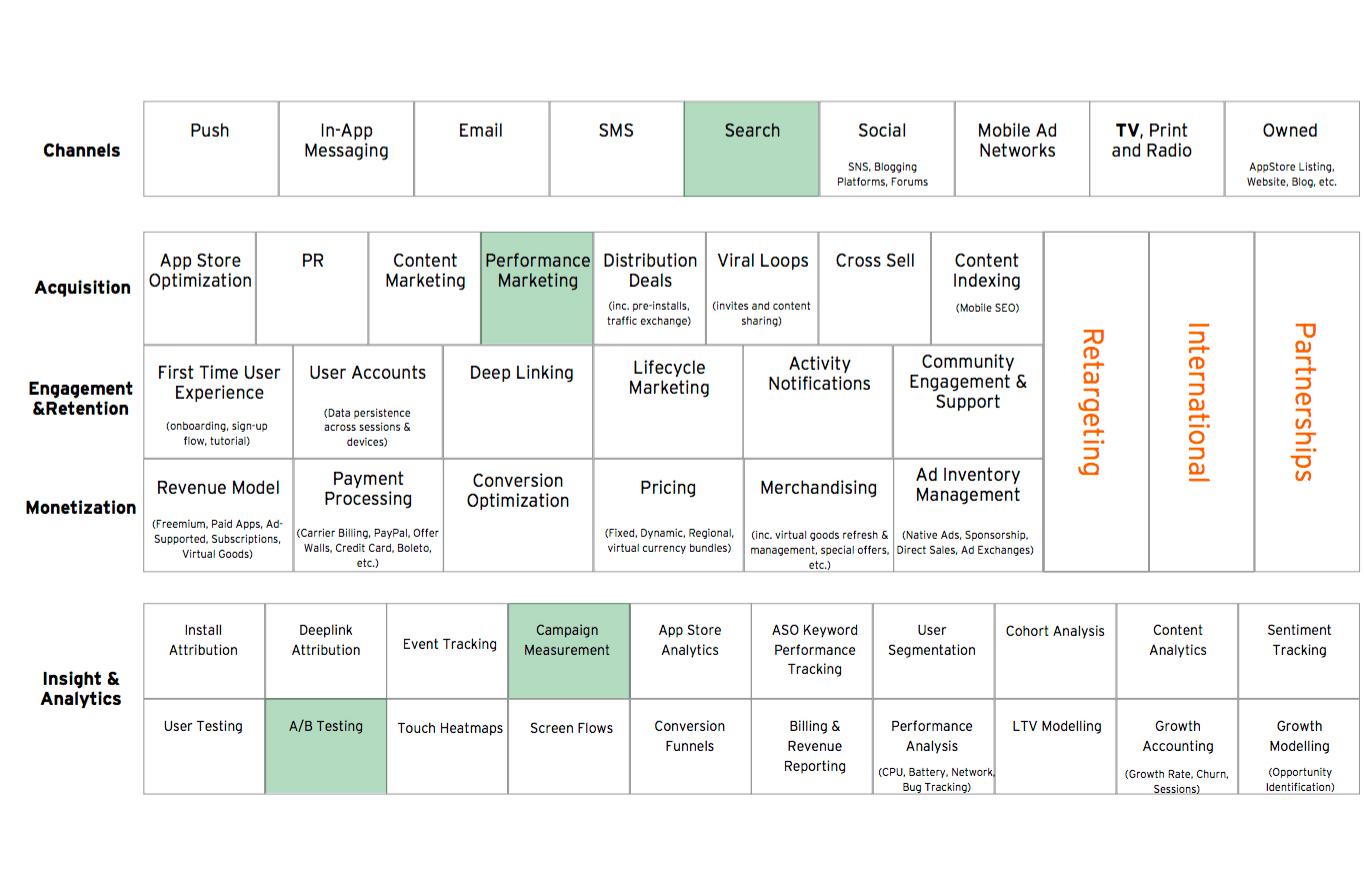 mobilapp-marketing-pelda-2