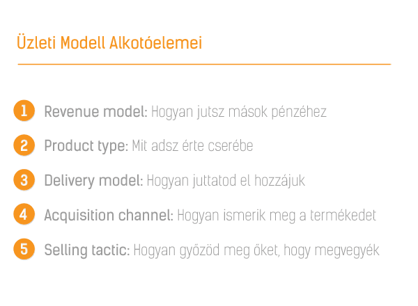 Üzleti modell alkotóelemei