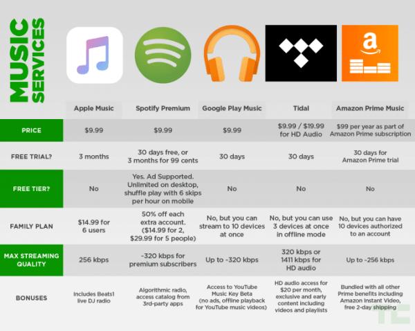 streaming piac szereplői