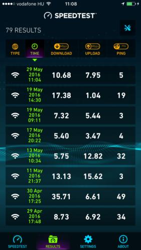 WiFi-sebesseg-teszt-eredmenyek