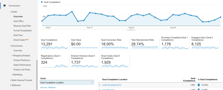 google-analytics-conversions-goals