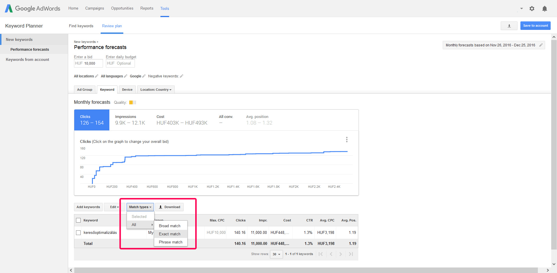 exact-match-adwords-seo