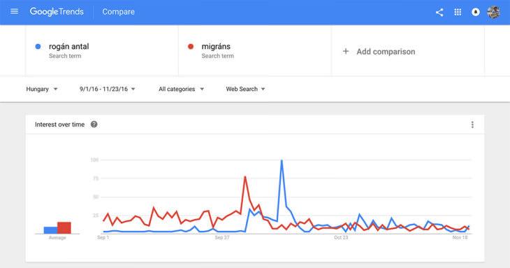 rogan-antal-vs-migrans