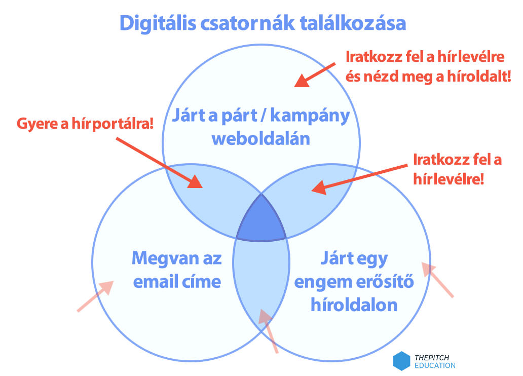 digitalis-csatornak-talalkozasa-hirdetes