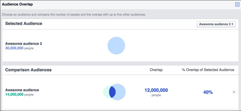 facebook-audience-overlap-tool-3