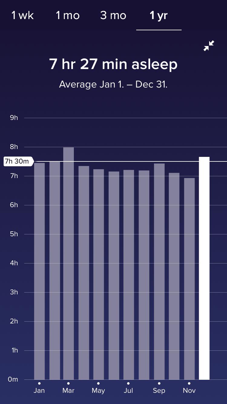 alvás 2017