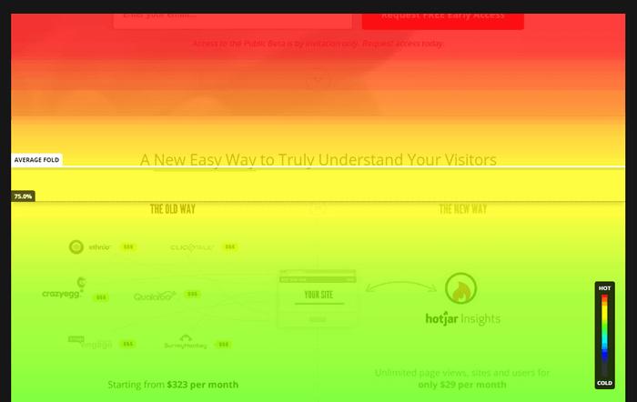 Hotjar hőtérképes elemzés