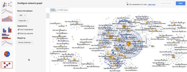 Backlink network graph - linkek hálózatelemzése PBN-ek felkutatására