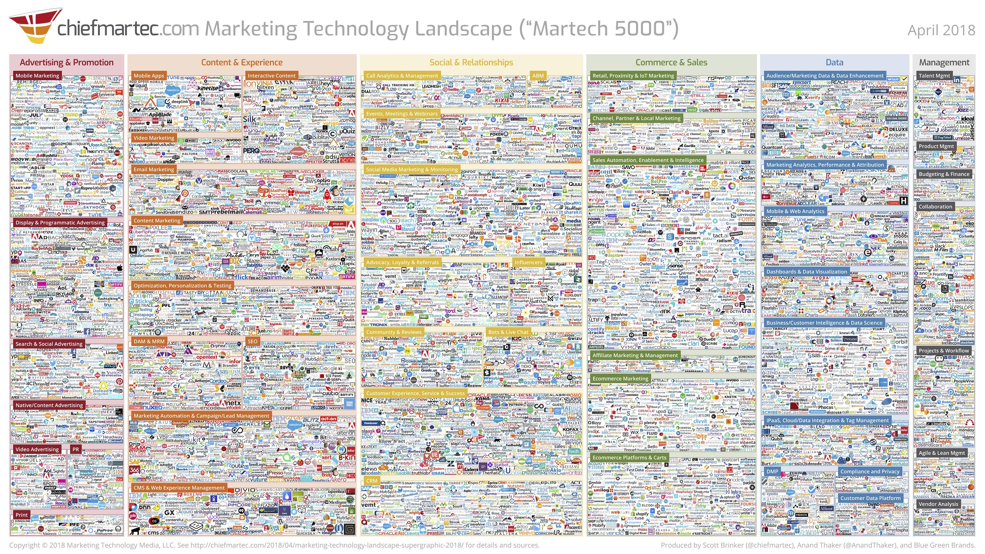 online marketing eszközök