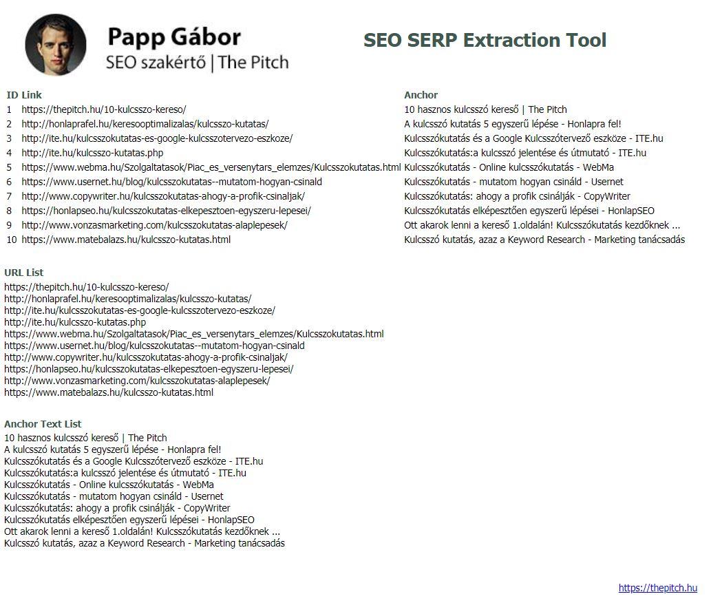 serp google találati lista ellenőrzés