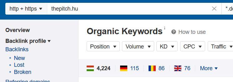 ahrefs organikus kulcsszavak száma