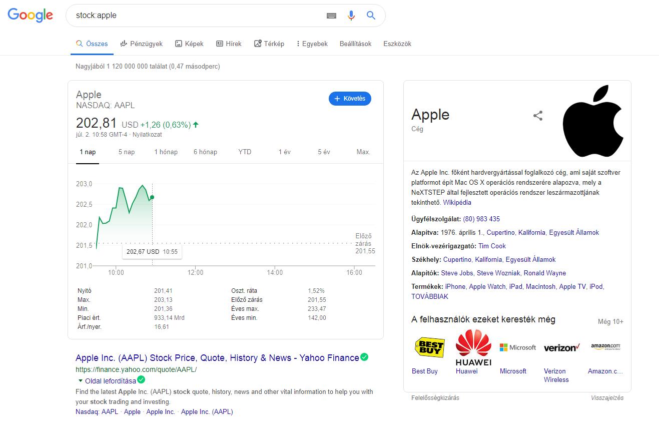 Google keresés stock