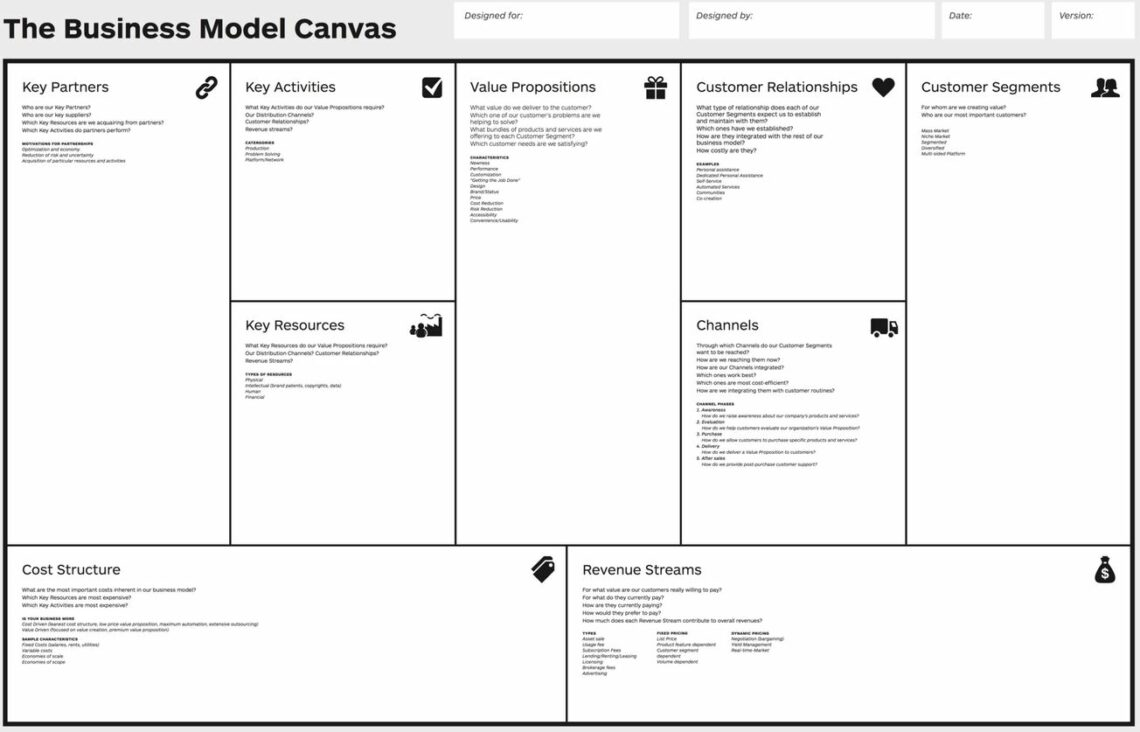 business model canvas elemei